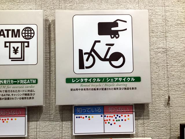 レンタルサイクル、シェアサイクル