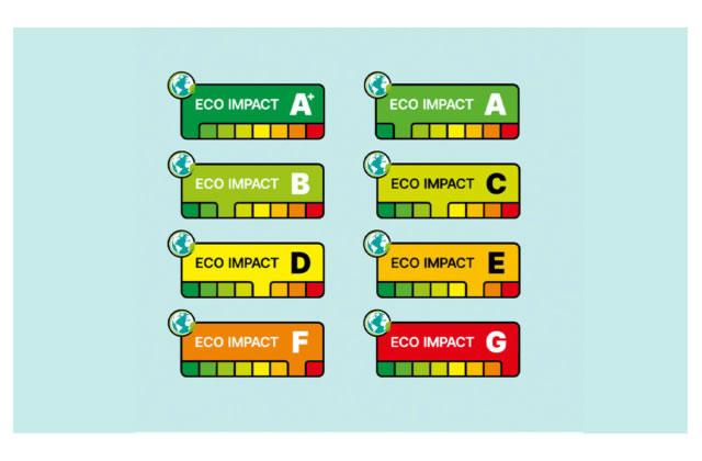 英国発の食品エコラベル